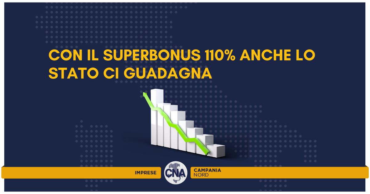 con-il-superbonus-110-anche-lo-stato-ci-guadagna